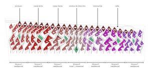 jama-program-diagram